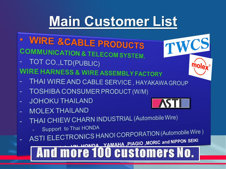 Main Customer List And more 100 customers No. WIRE &CABLE PRODUCTS
