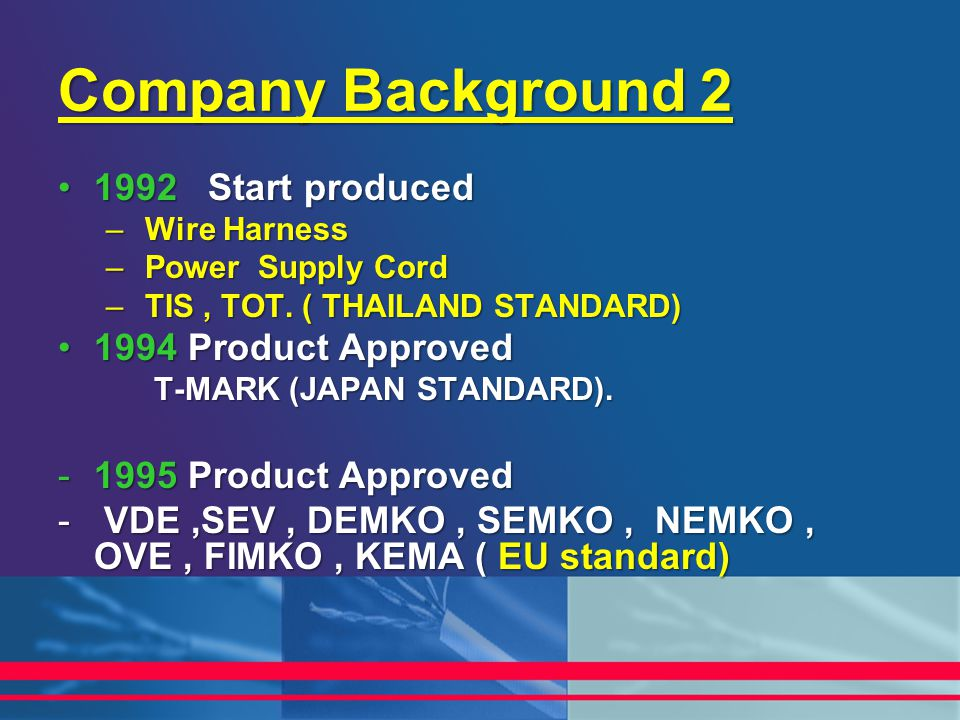Company Background 2 1992 Start produced 1994 Product Approved
