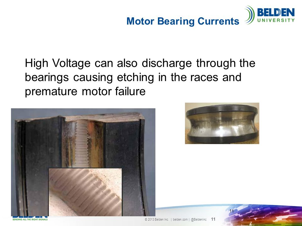 Motor Bearing Currents