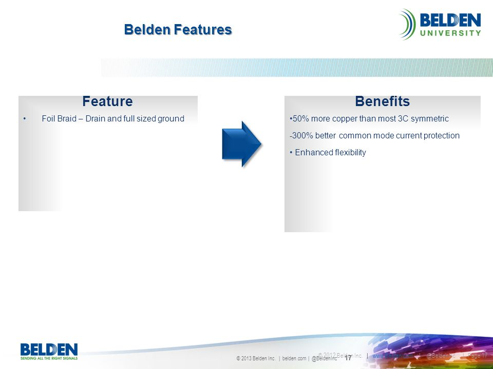 Belden Features Feature Benefits