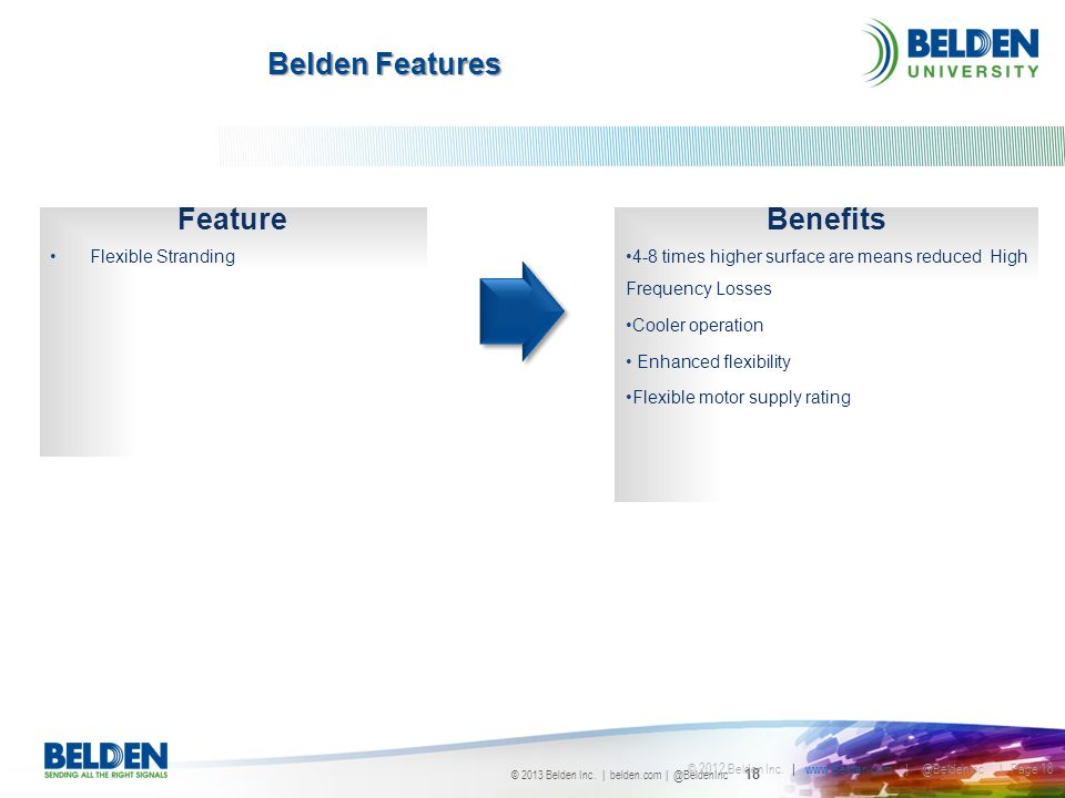 Belden Features Feature Benefits Flexible Stranding