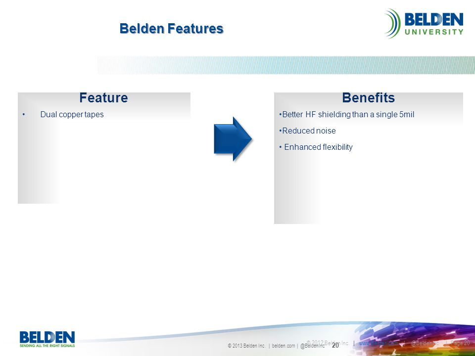 Belden Features Feature Benefits Dual copper tapes