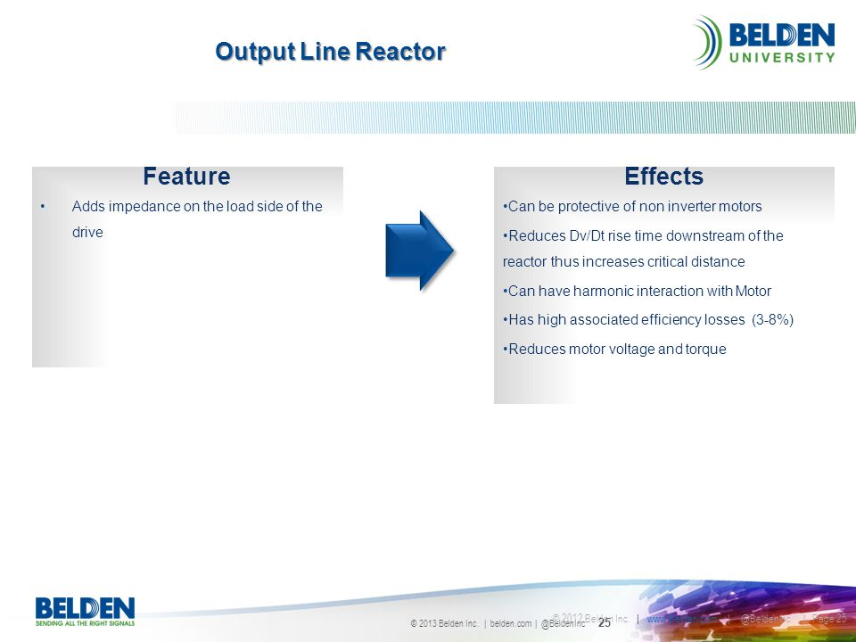 Output Line Reactor Feature Effects
