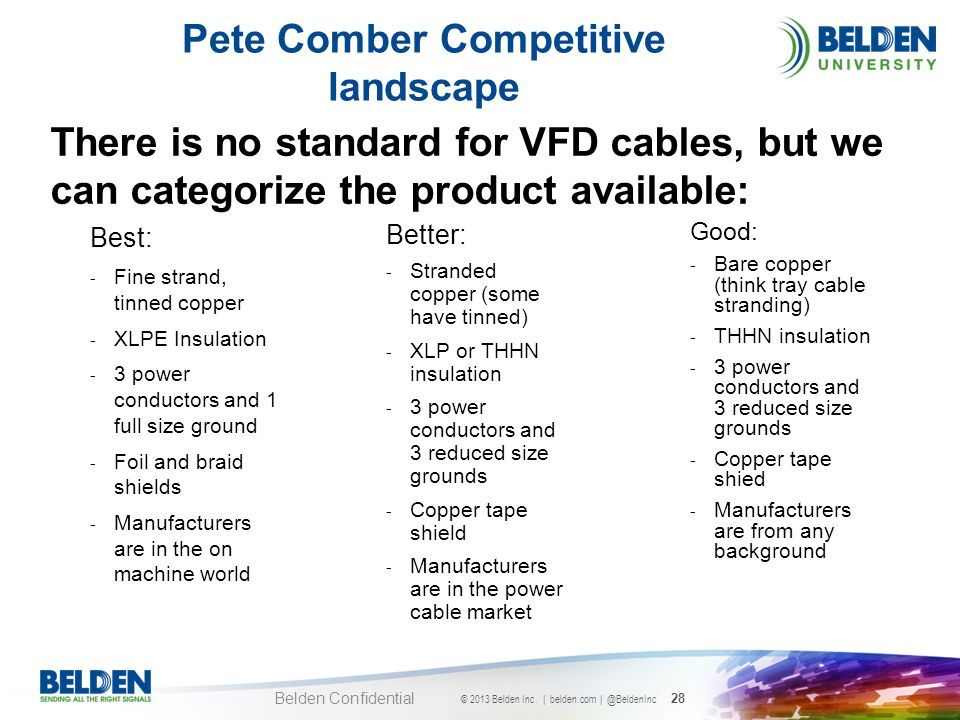 Pete Comber Competitive landscape