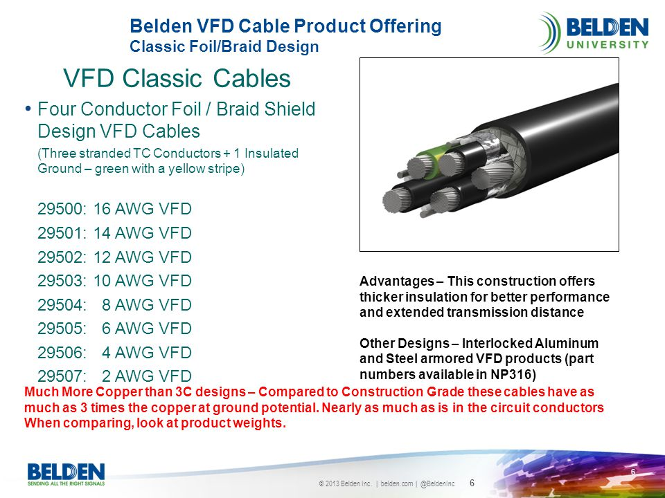 Belden VFD Cable Product Offering Classic Foil/Braid Design