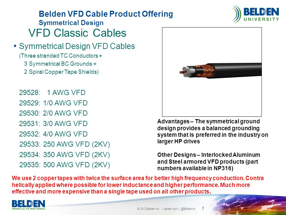 Belden VFD Cable Product Offering Symmetrical Design