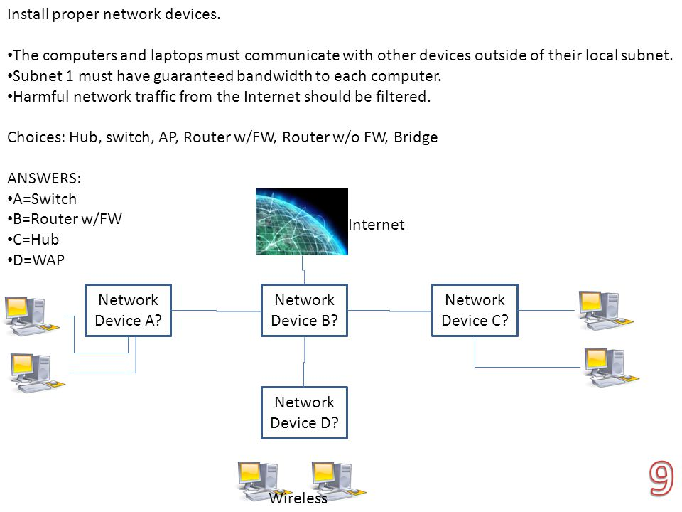 9 Install proper network devices.