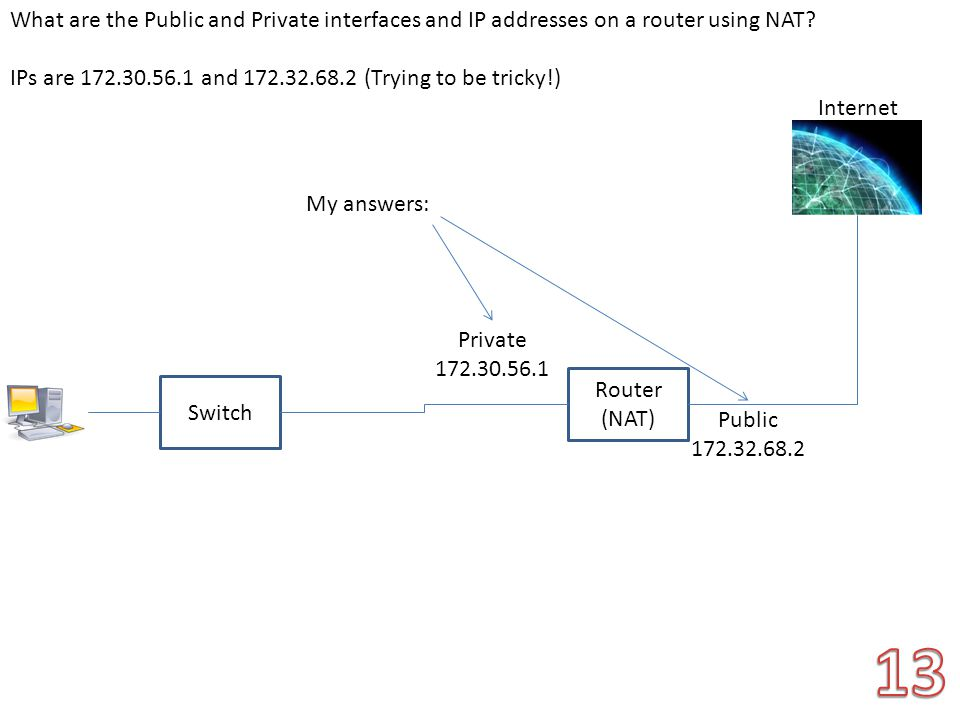 What are the Public and Private interfaces and IP addresses on a router using NAT