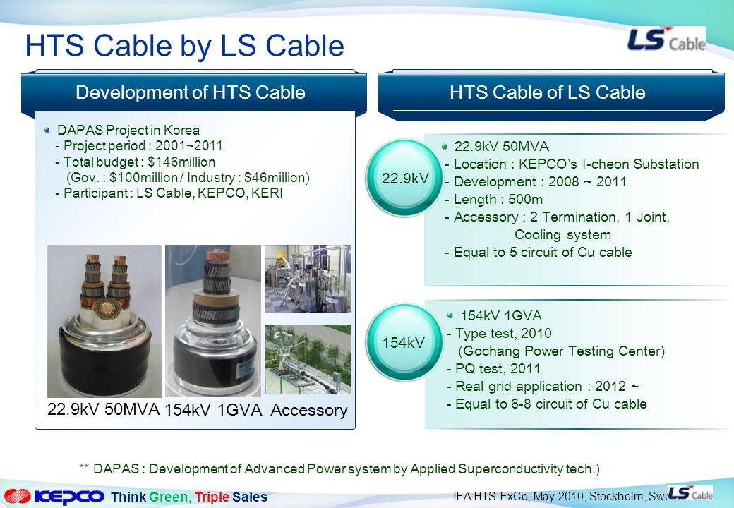 Development of HTS Cable