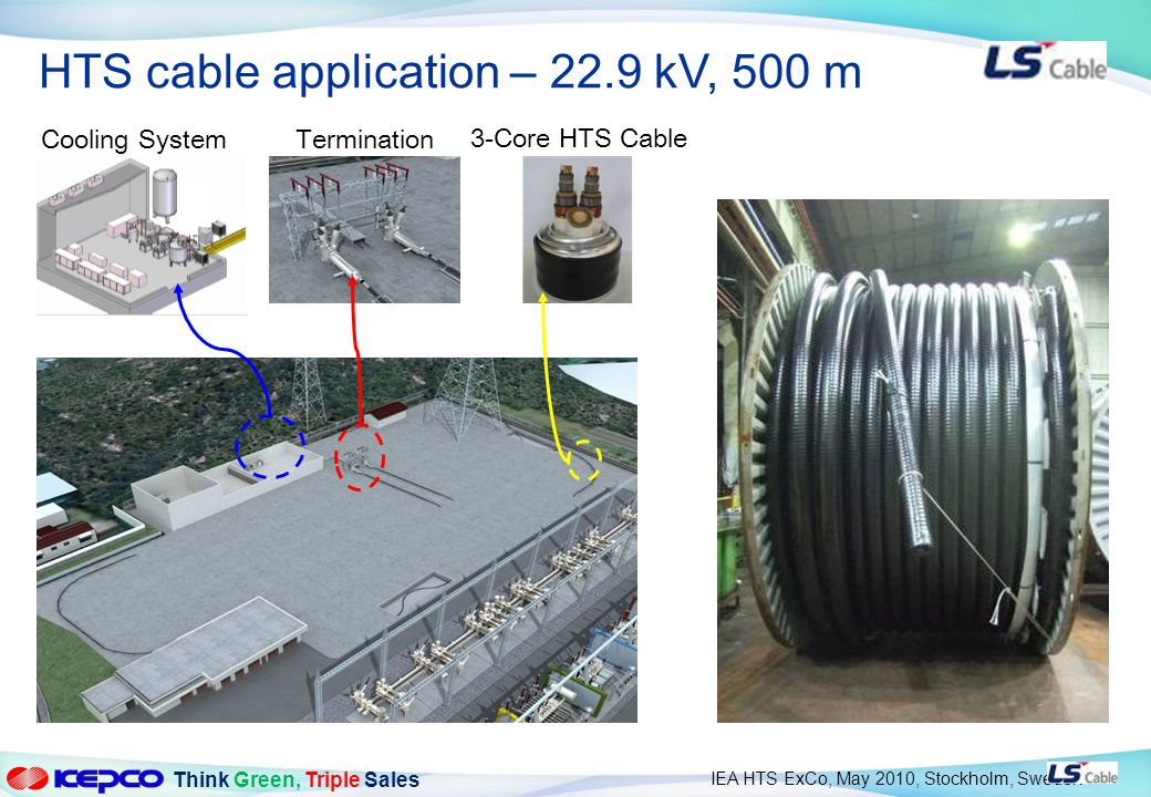 HTS cable application – 22.9 kV, 500 m