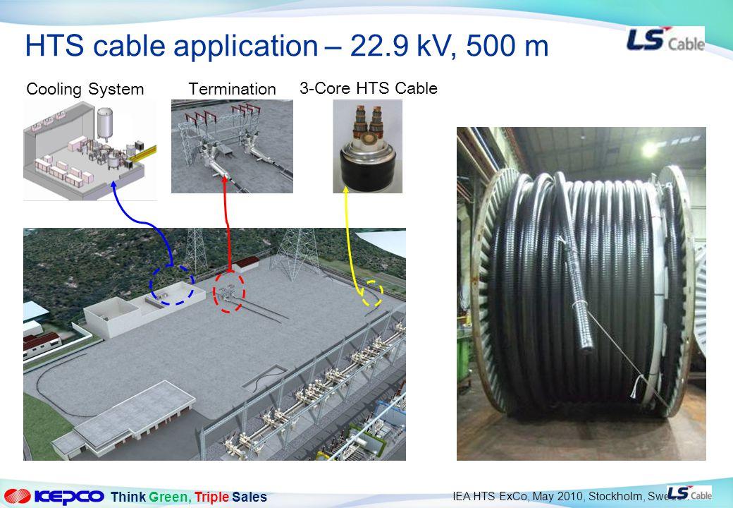 HTS cable application – 22.9 kV, 500 m