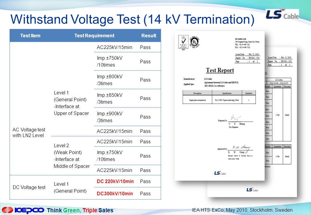 Withstand Voltage Test (14 kV Termination)