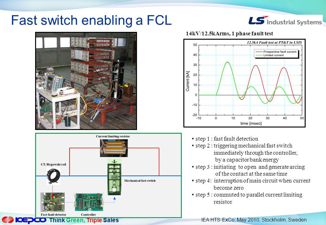 14kV/12.5kArms, 1 phase fault test