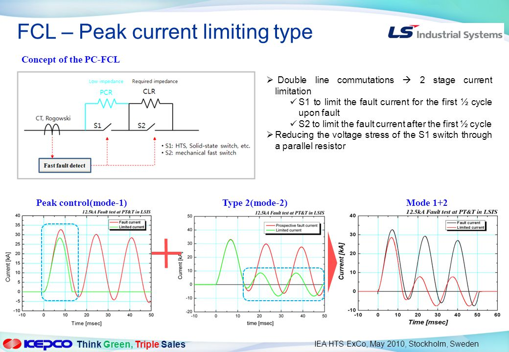 FCL – Peak current limiting type