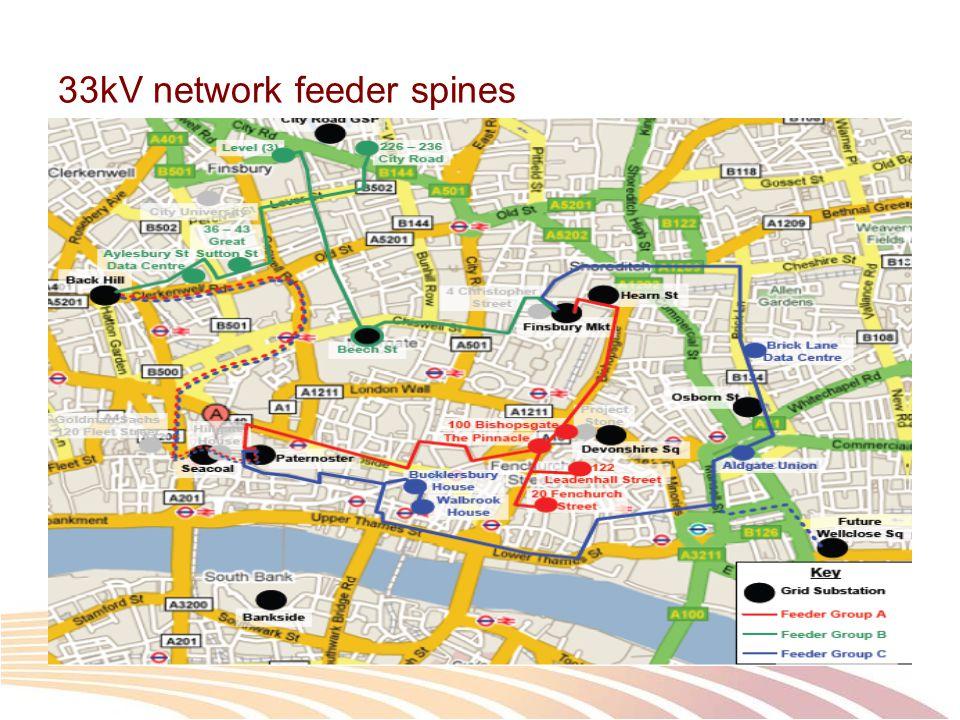 33kV network feeder spines