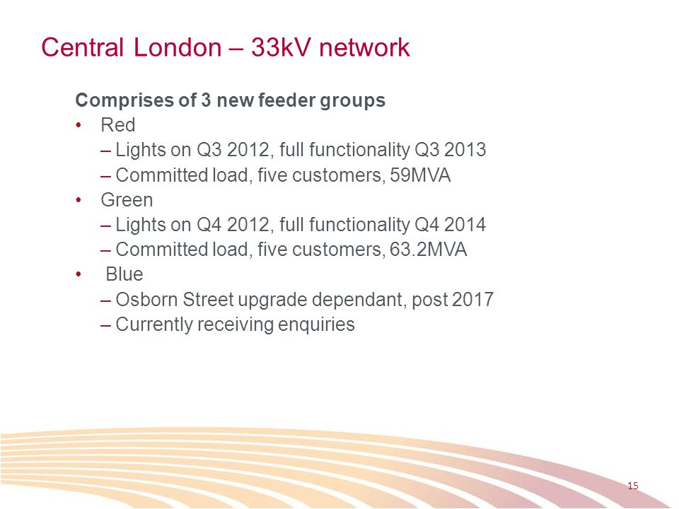Central London – 33kV network