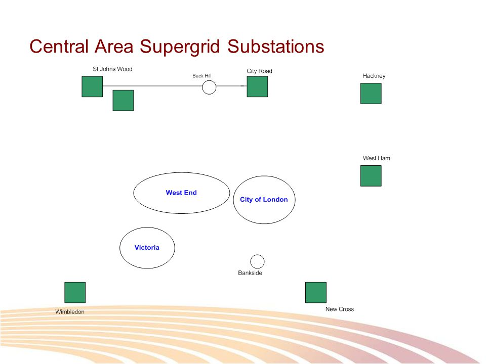 Central Area Supergrid Substations