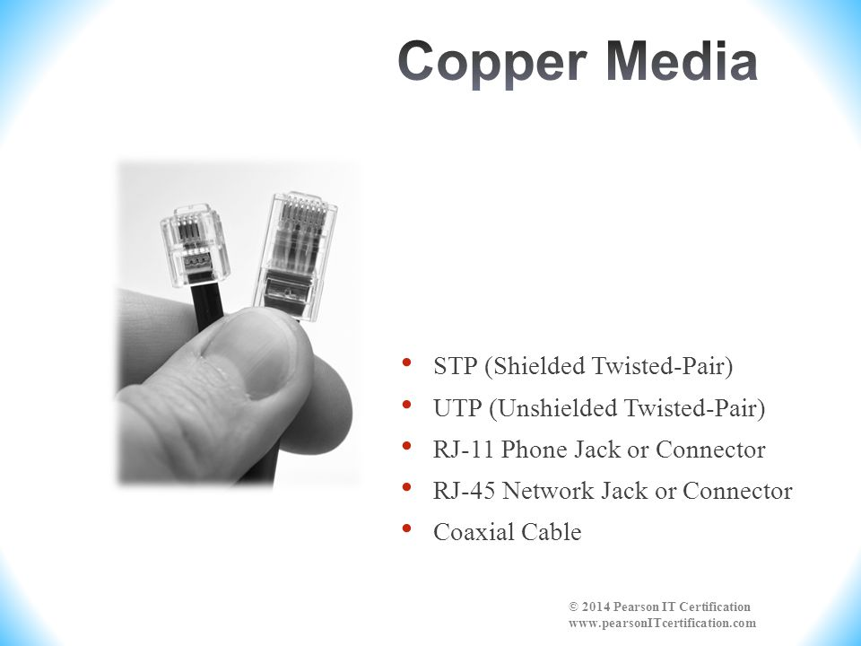 Copper Media STP (Shielded Twisted-Pair) UTP (Unshielded Twisted-Pair)