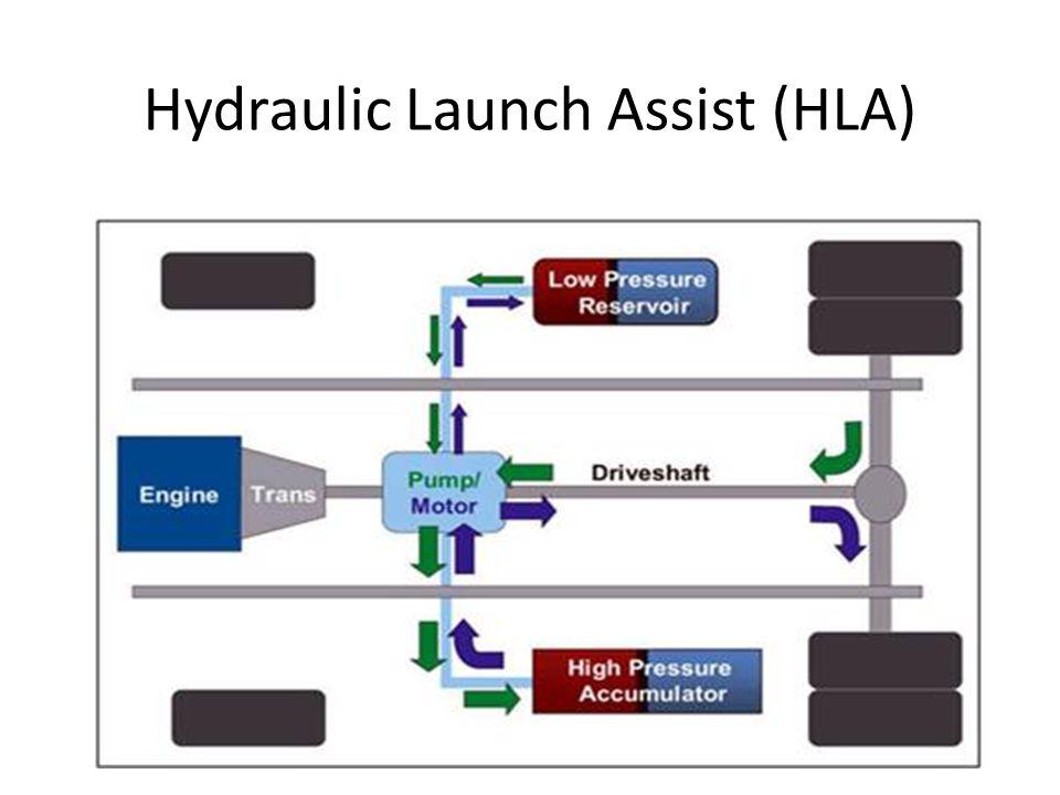 Hydraulic Launch Assist (HLA)