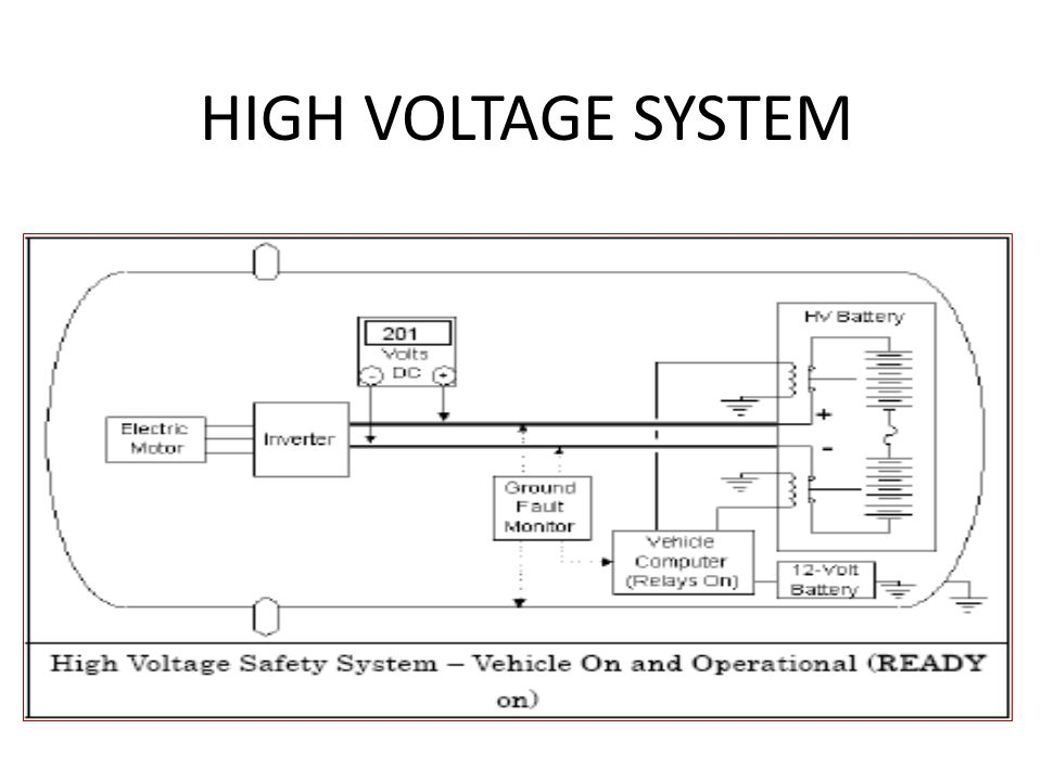 HIGH VOLTAGE SYSTEM This electrical diagram shows the Hybrid electrical system when the key is on and the 12 volt battery is connected.