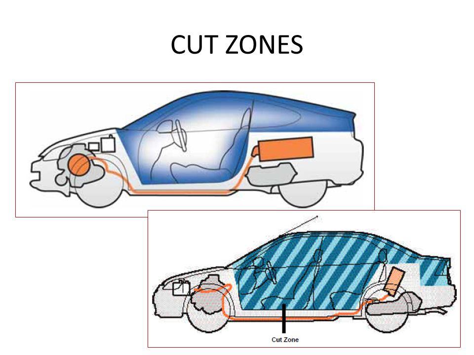 CUT ZONES