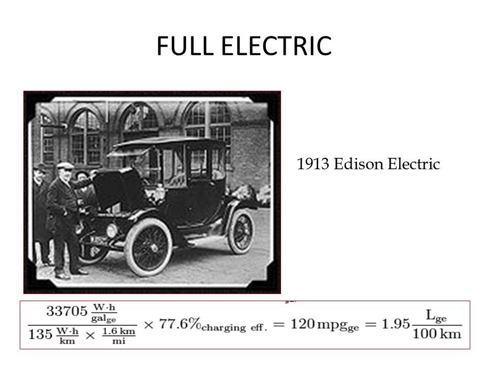 FULL ELECTRIC 1913 Edison Electric