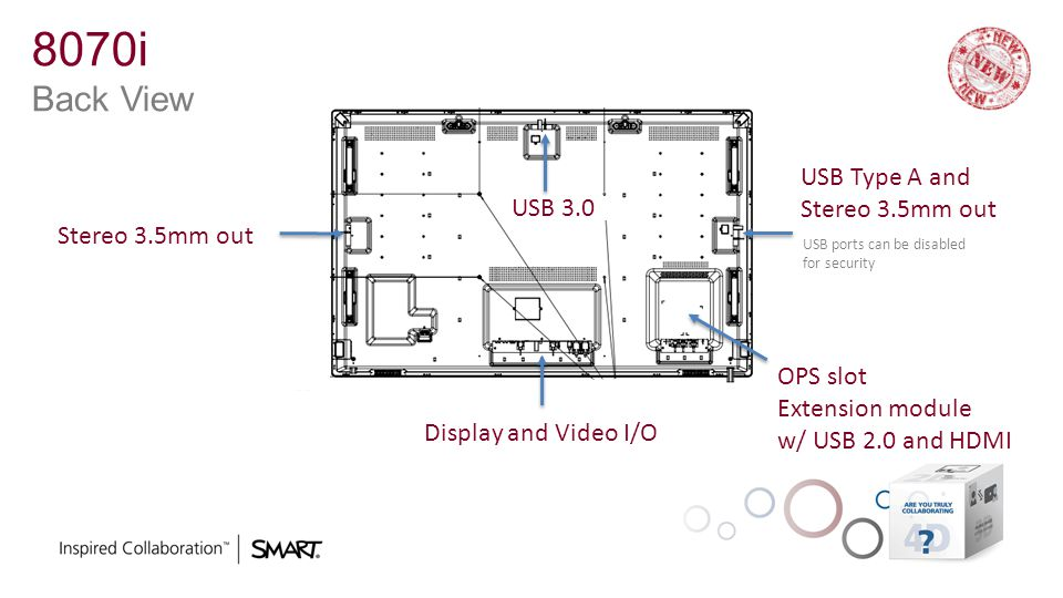 8070i Back View USB Type A and Stereo 3.5mm out USB 3.0