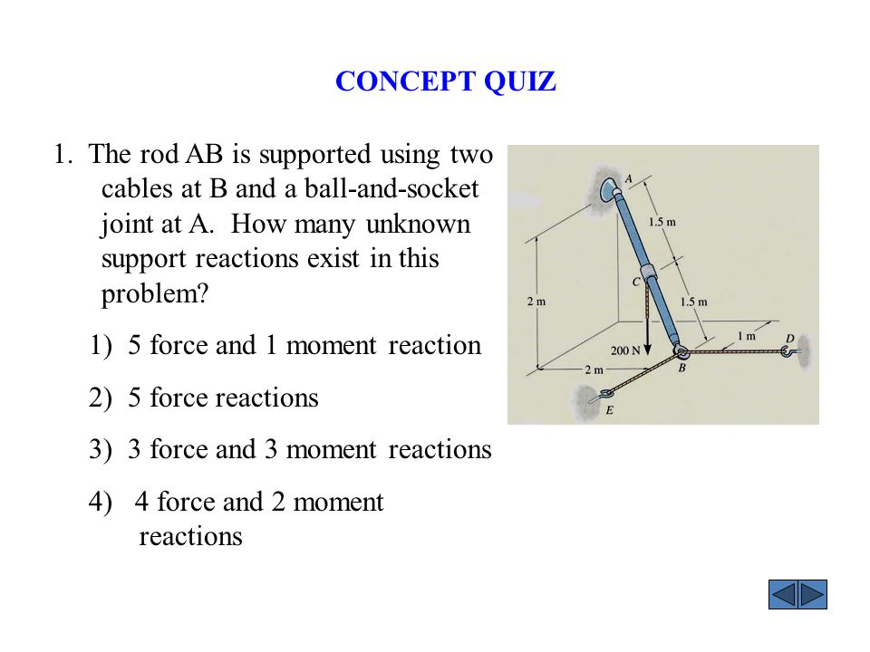 1) 5 force and 1 moment reaction 2) 5 force reactions