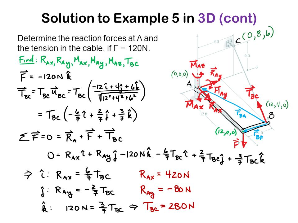 Solution to Example 5 in 3D (cont)