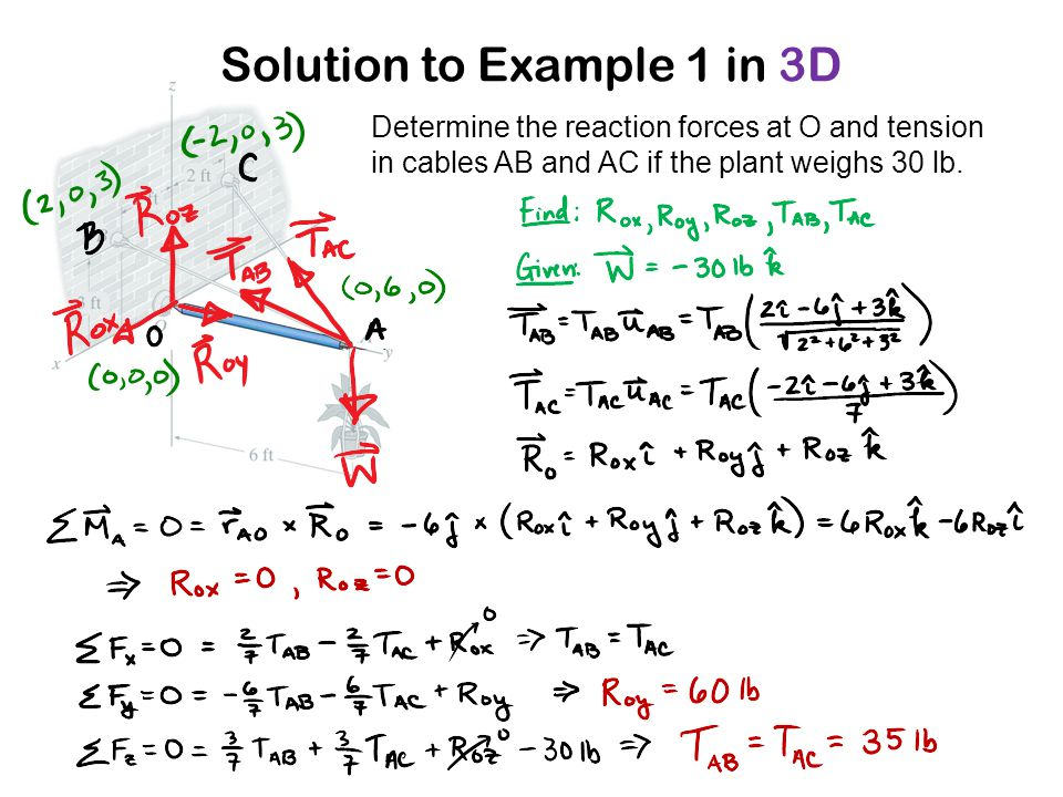Solution to Example 1 in 3D