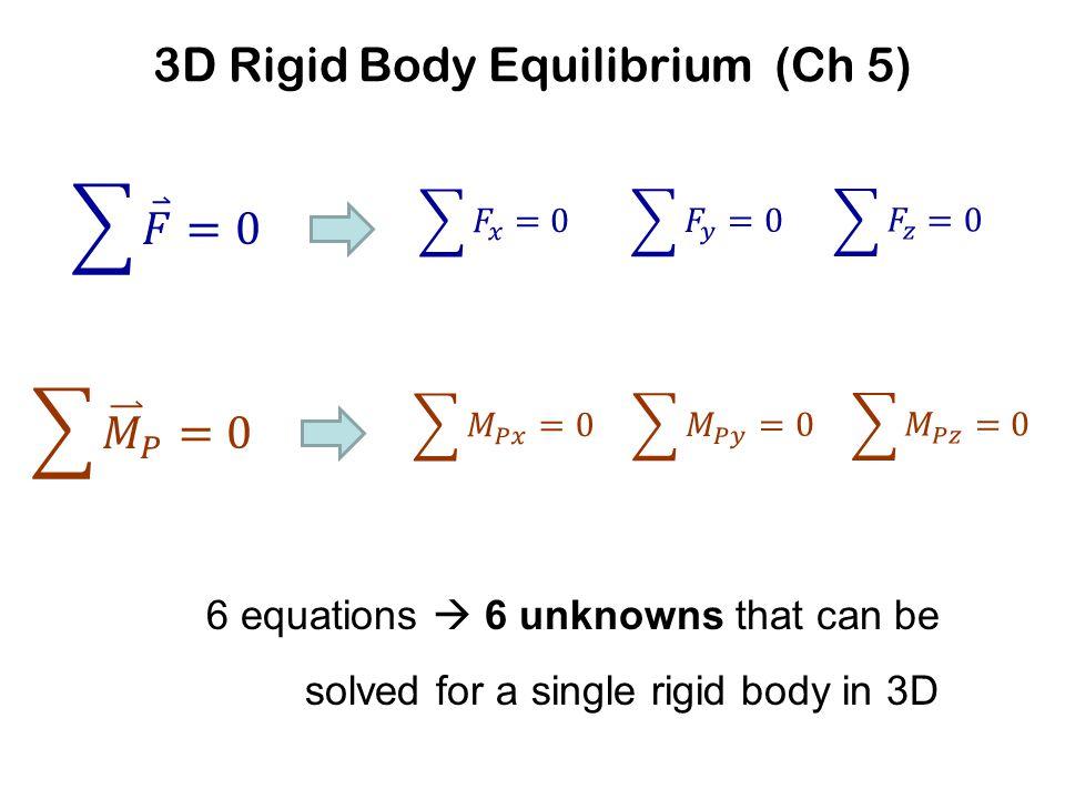 3D Rigid Body Equilibrium (Ch 5)