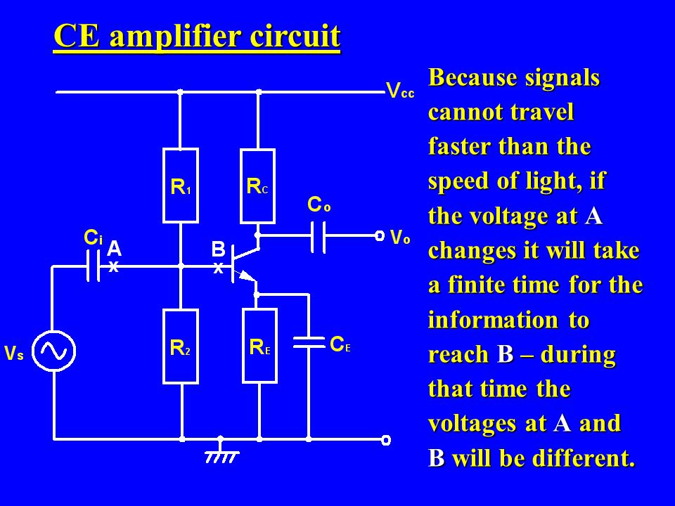 CE amplifier circuit Because signals cannot travel faster than the