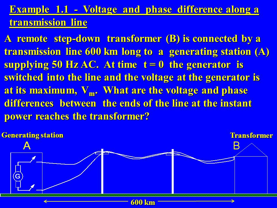 Example 1.1 - Voltage and phase difference along a transmission line