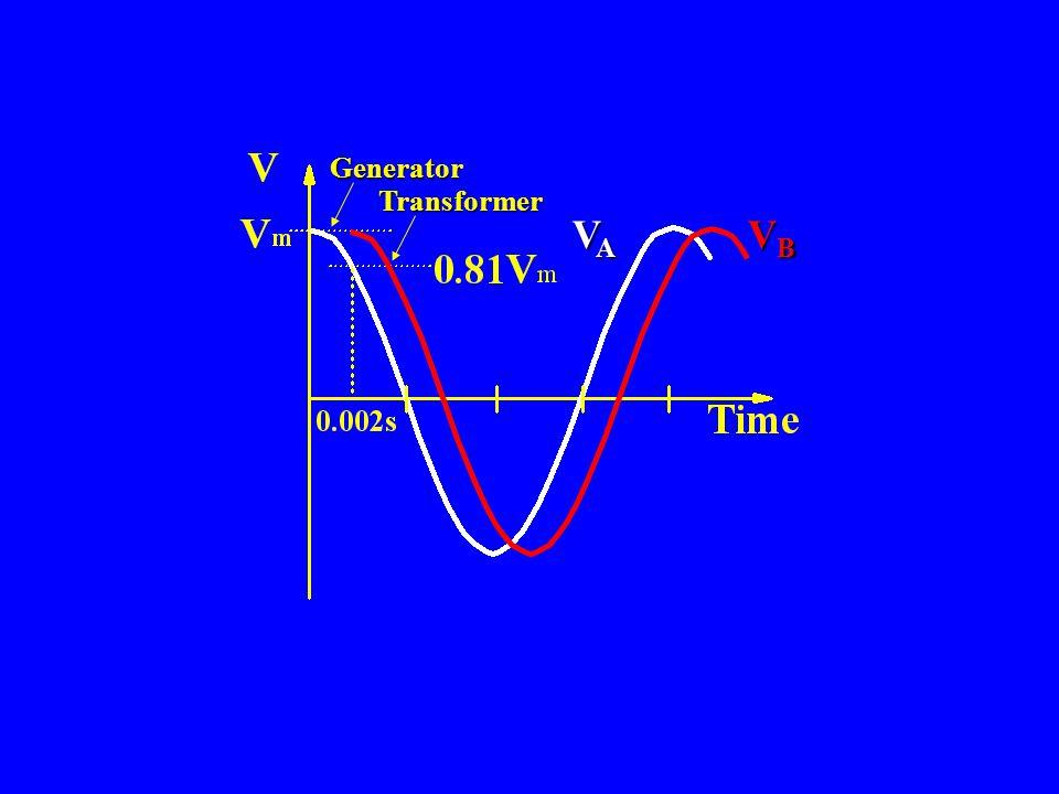 Generator Transformer VA VB