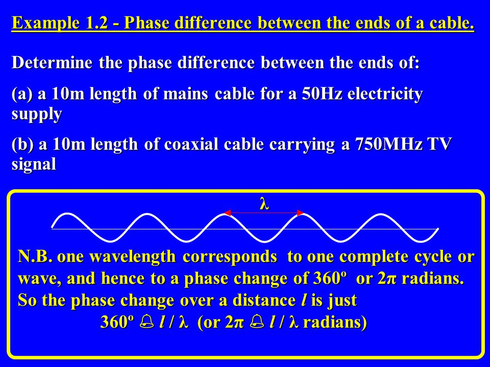 Example 1.2 - Phase difference between the ends of a cable.