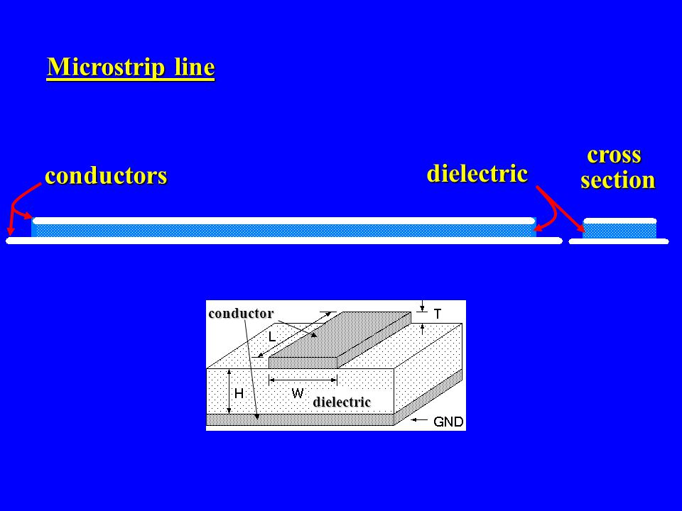Microstrip line cross section conductors dielectric conductor