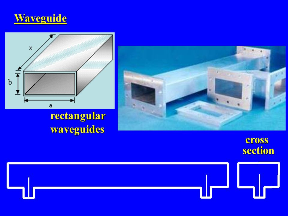 Waveguide rectangular waveguides cross section