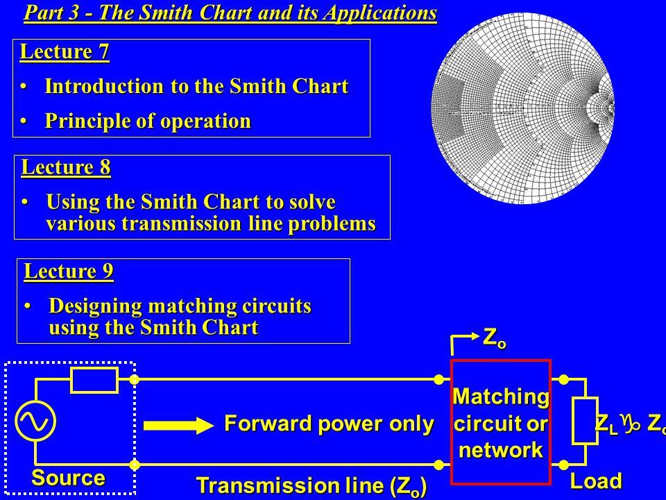 Transmission line (Zo)