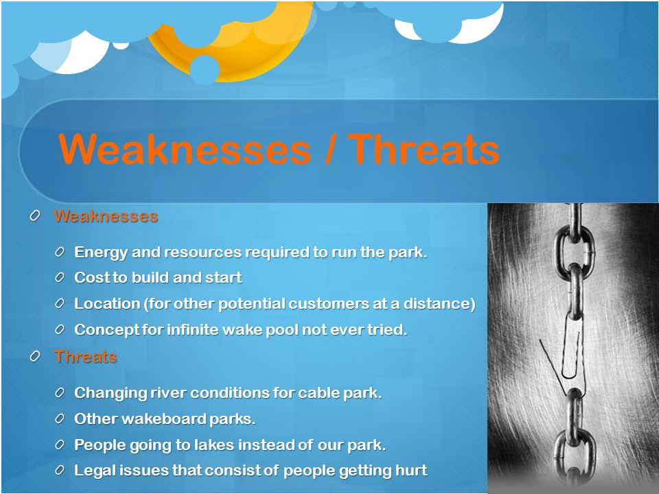 Weaknesses / Threats Weaknesses Threats