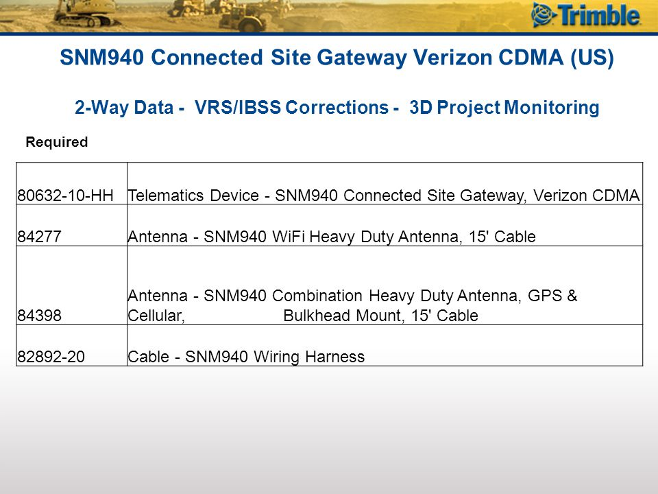 SNM940 Connected Site Gateway Verizon CDMA (US) 2-Way Data - VRS/IBSS Corrections - 3D Project Monitoring