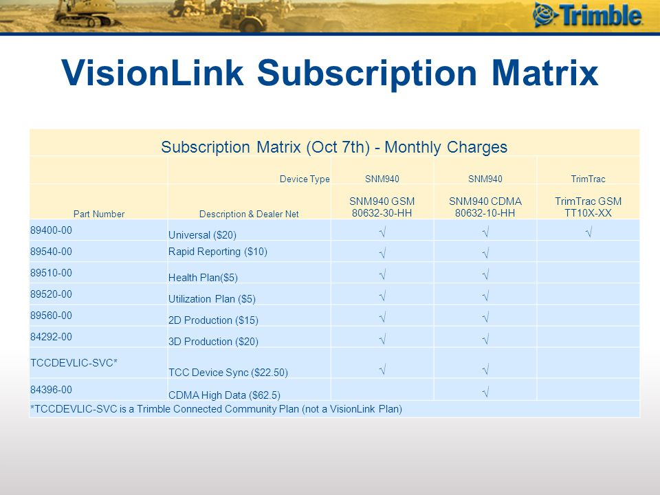 VisionLink Subscription Matrix