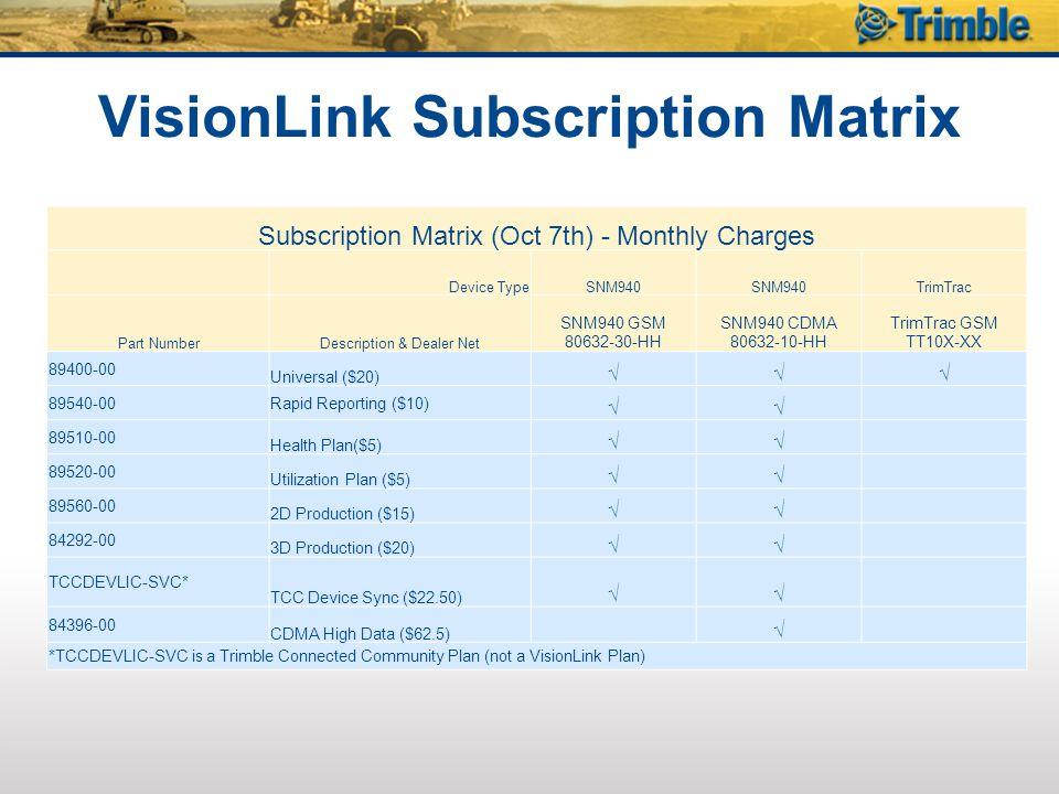 VisionLink Subscription Matrix