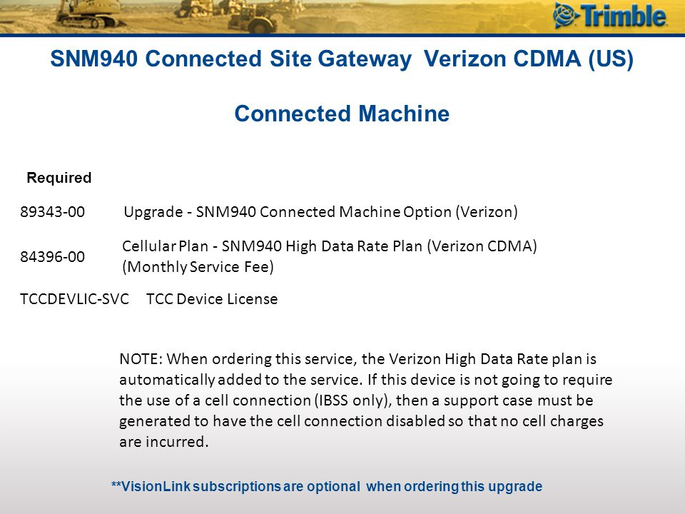 SNM940 Connected Site Gateway Verizon CDMA (US) Connected Machine