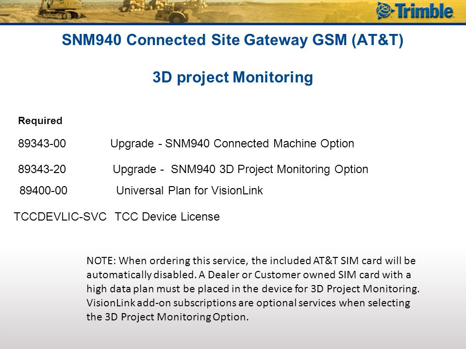 SNM940 Connected Site Gateway GSM (AT&T) 3D project Monitoring