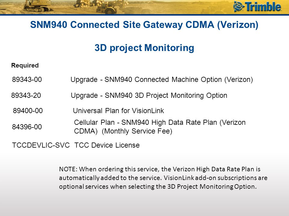 SNM940 Connected Site Gateway CDMA (Verizon) 3D project Monitoring