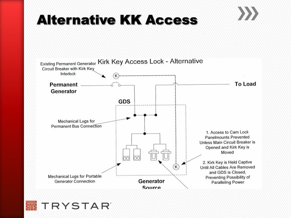 Alternative KK Access