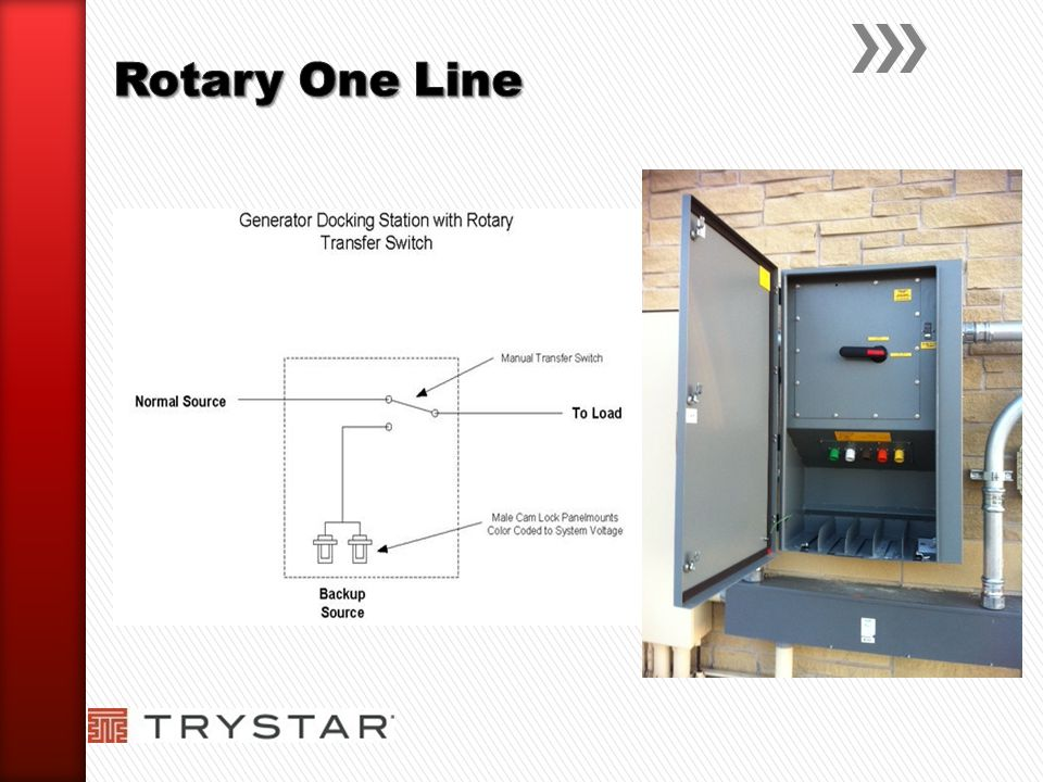 Rotary One Line