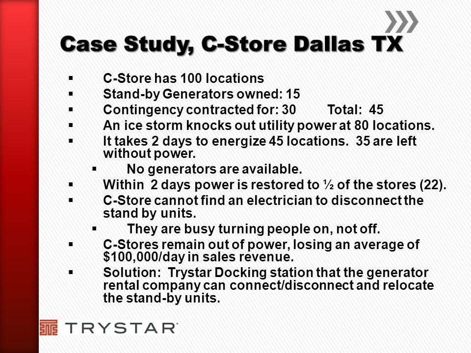 Case Study, C-Store Dallas TX
