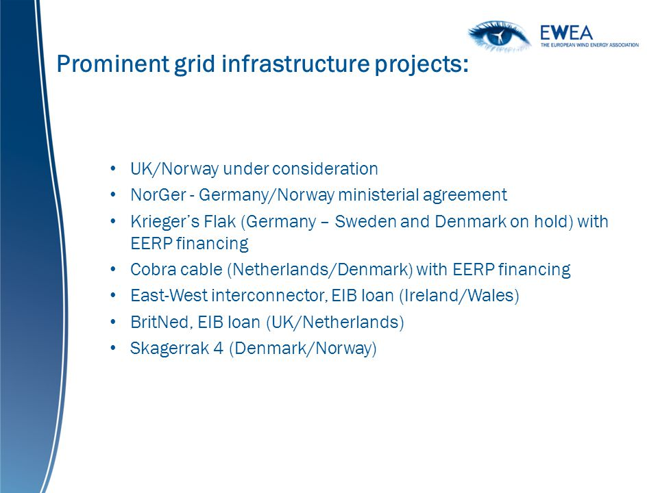 Prominent grid infrastructure projects: