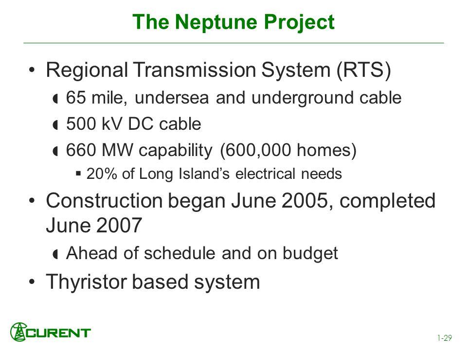 Regional Transmission System (RTS)